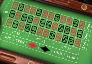 Roulette systemer