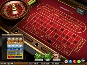 betsson-casino