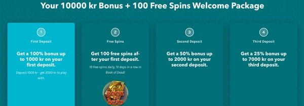 Bonus for norske spillere hos LuckyDays Casino